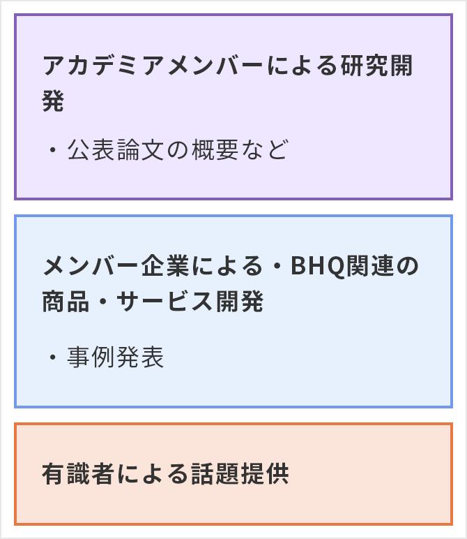 BHQ関連の研究開発状況の発表